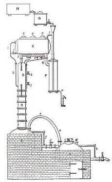 Cellier-Blumenthal Traditional Still