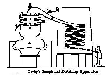 Corty's Still