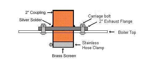 Copper Adapter